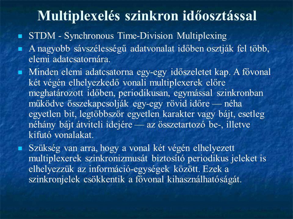 Multiplexelés szinkron időosztással  STDM - Synchronous Time-Division Multiplexing  A nagyobb sávszélességű adatvonalat időben osztják fel több, ele