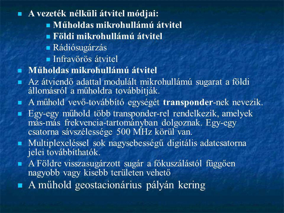  A vezeték nélküli átvitel módjai:  Műholdas mikrohullámú átvitel  Földi mikrohullámú átvitel  Rádiósugárzás  Infravörös átvitel  Műholdas mikro