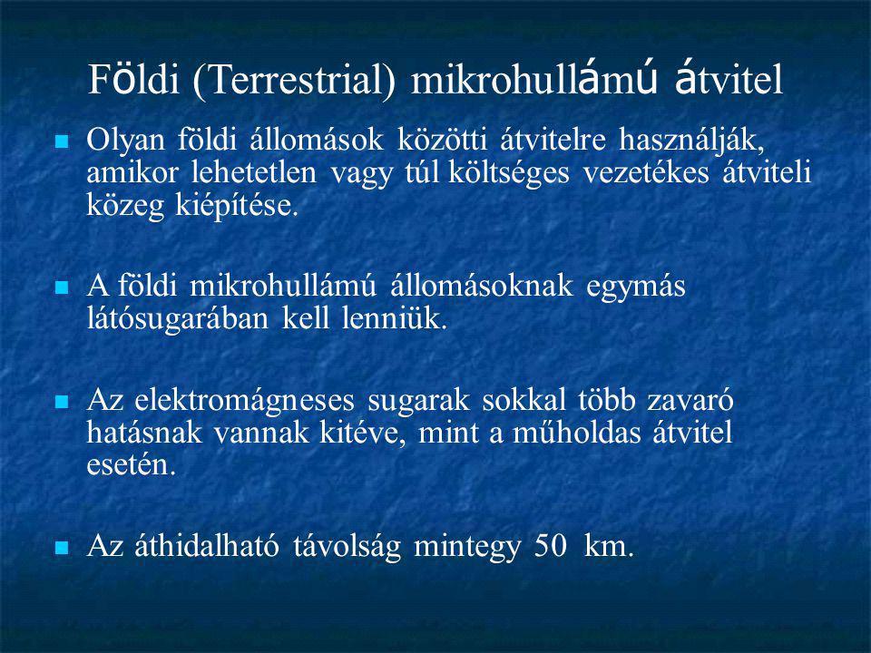 F ö ldi (Terrestrial) mikrohull á m ú á tvitel  Olyan földi állomások közötti átvitelre használják, amikor lehetetlen vagy túl költséges vezetékes át