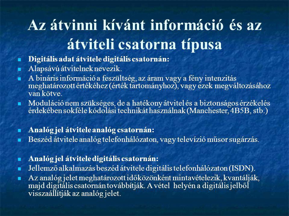 Az átvinni kívánt információ és az átviteli csatorna típusa  Digitális adat átvitele digitális csatornán:  Alapsávú átvitelnek nevezik.  A bináris