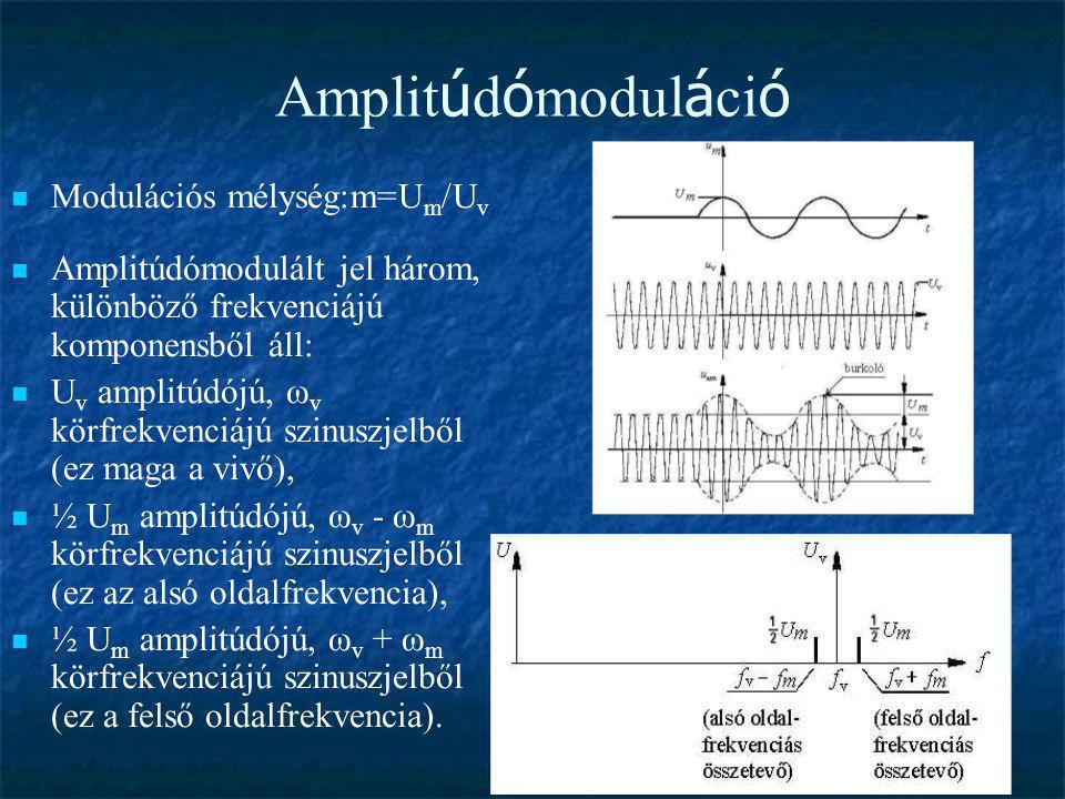 Amplit ú d ó modul á ci ó  Modulációs mélység:m=U m /U v  Amplitúdómodulált jel három, különböző frekvenciájú komponensből áll:  U v amplitúdójú, ω