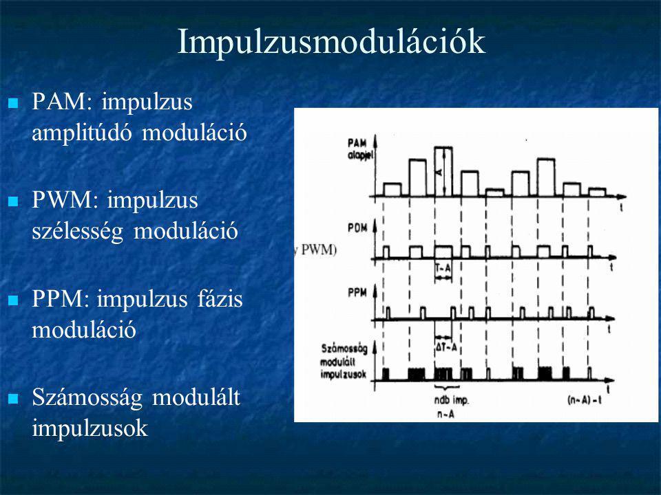 Impulzusmodulációk  PAM: impulzus amplitúdó moduláció  PWM: impulzus szélesség moduláció  PPM: impulzus fázis moduláció  Számosság modulált impulz