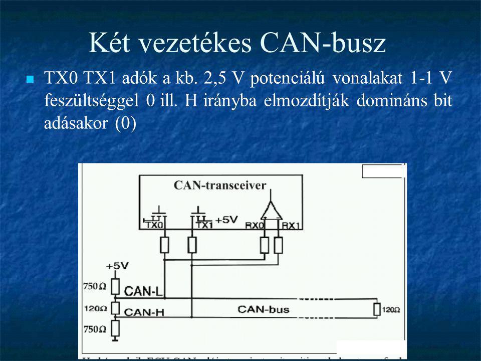 Két vezetékes CAN-busz  TX0 TX1 adók a kb. 2,5 V potenciálú vonalakat 1-1 V feszültséggel 0 ill. H irányba elmozdítják domináns bit adásakor (0)