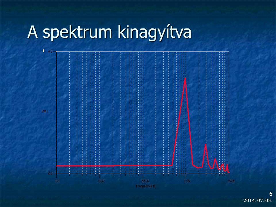 6 A spektrum kinagyítva