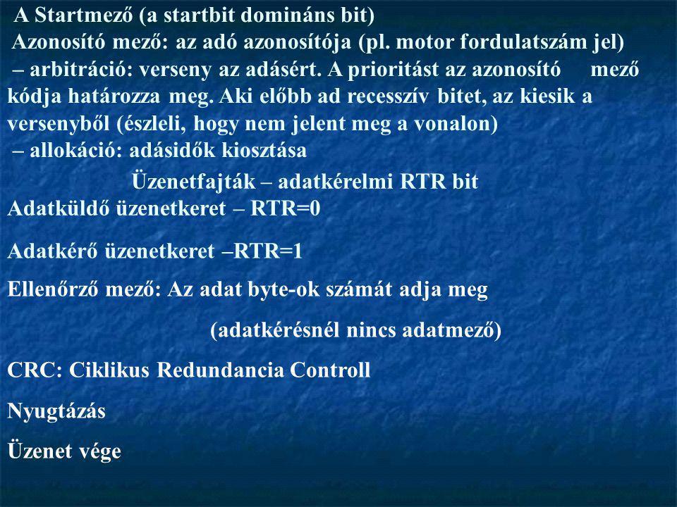 Üzenetfajták – adatkérelmi RTR bit Adatküldő üzenetkeret – RTR=0 Adatkérő üzenetkeret –RTR=1 Ellenőrző mező: Az adat byte-ok számát adja meg (adatkéré
