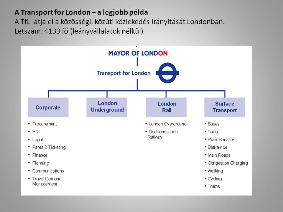 A Transport for London – a legjobb példa A TfL látja el a közösségi, közúti közlekedés irányítását Londonban. Létszám: 4133 fő (leányvállalatok nélkül