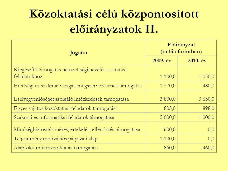 Közoktatási célú központosított előirányzatok II. Jogcím Előirányzat (millió forintban) 2009. év2010. év Kiegészítő támogatás nemzetiségi nevelési, ok
