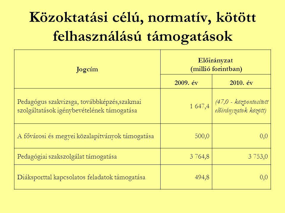 Közoktatási célú, normatív, kötött felhasználású támogatások Jogcím Előirányzat (millió forintban) 2009. év2010. év Pedagógus szakvizsga, továbbképzés