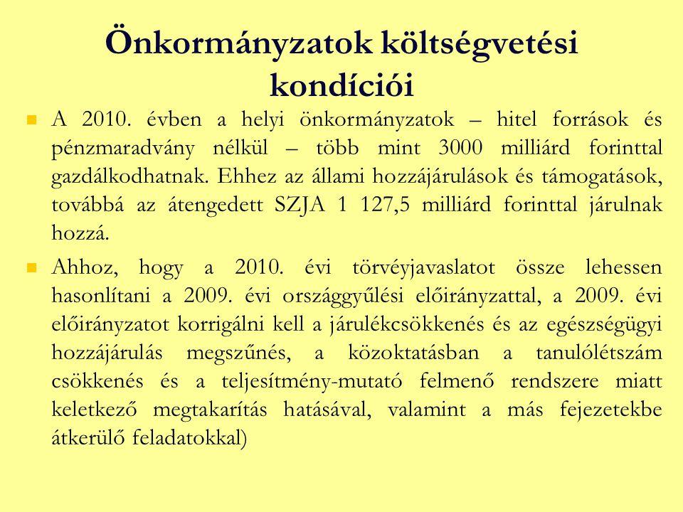 Önkormányzatok költségvetési kondíciói   A 2010. évben a helyi önkormányzatok – hitel források és pénzmaradvány nélkül – több mint 3000 milliárd for
