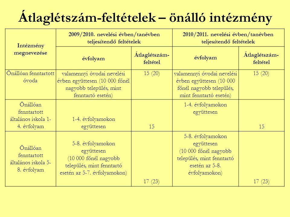 Átlaglétszám-feltételek – önálló intézmény Intézmény megnevezése 2009/2010. nevelési évben/tanévben teljesítendő feltételek 2010/2011. nevelési évben/