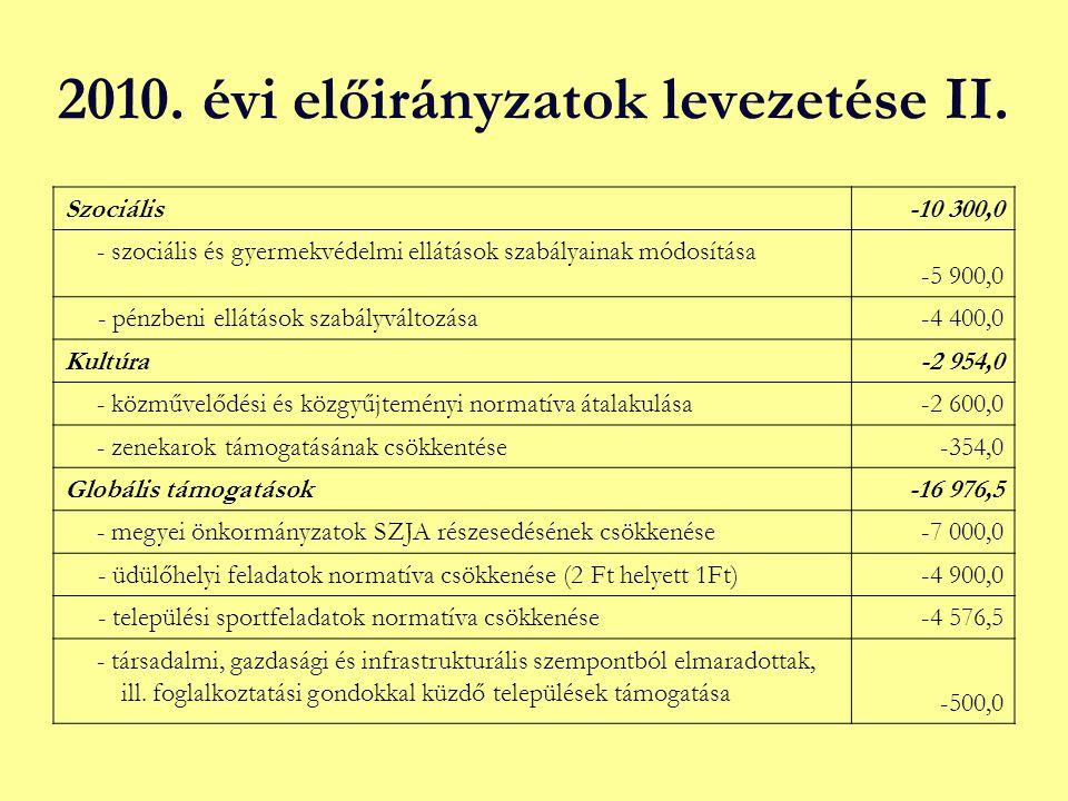 2010. évi előirányzatok levezetése II. Szociális-10 300,0 - szociális és gyermekvédelmi ellátások szabályainak módosítása -5 900,0 - pénzbeni ellátáso