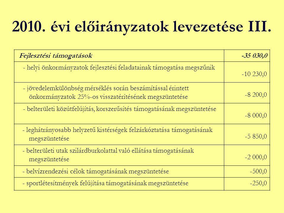 2010. évi előirányzatok levezetése III. Fejlesztési támogatások-35 030,0 - helyi önkormányzatok fejlesztési feladatainak támogatása megszűnik -10 230,