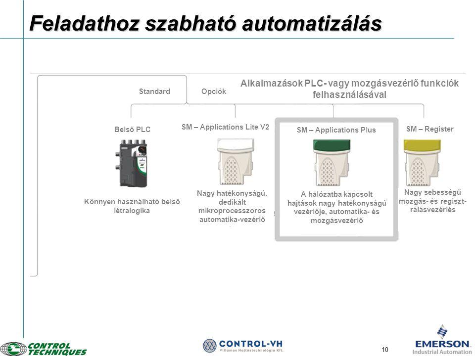 10 Feladathoz szabható automatizálás StandardOpciók Belső PLC Alkalmazások PLC- vagy mozgásvezérlő funkciók felhasználásával SM – Applications Lite V2