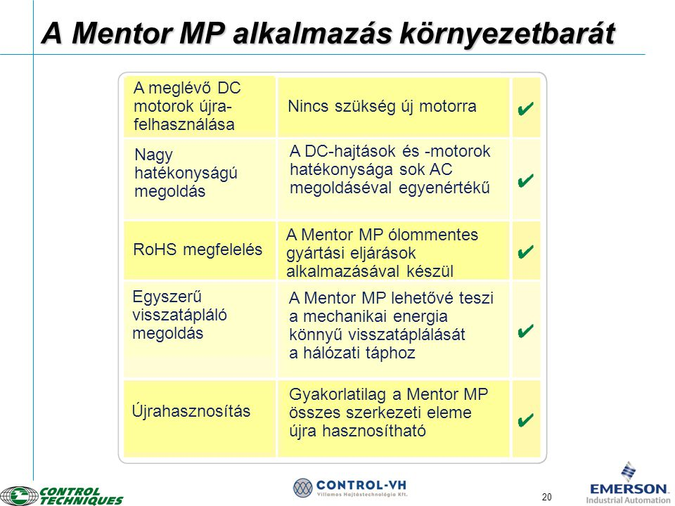 20 A Mentor MP alkalmazás környezetbarát A meglévő DC motorok újra- felhasználása RoHS megfelelés Nincs szükség új motorra A Mentor MP ólommentes gyár
