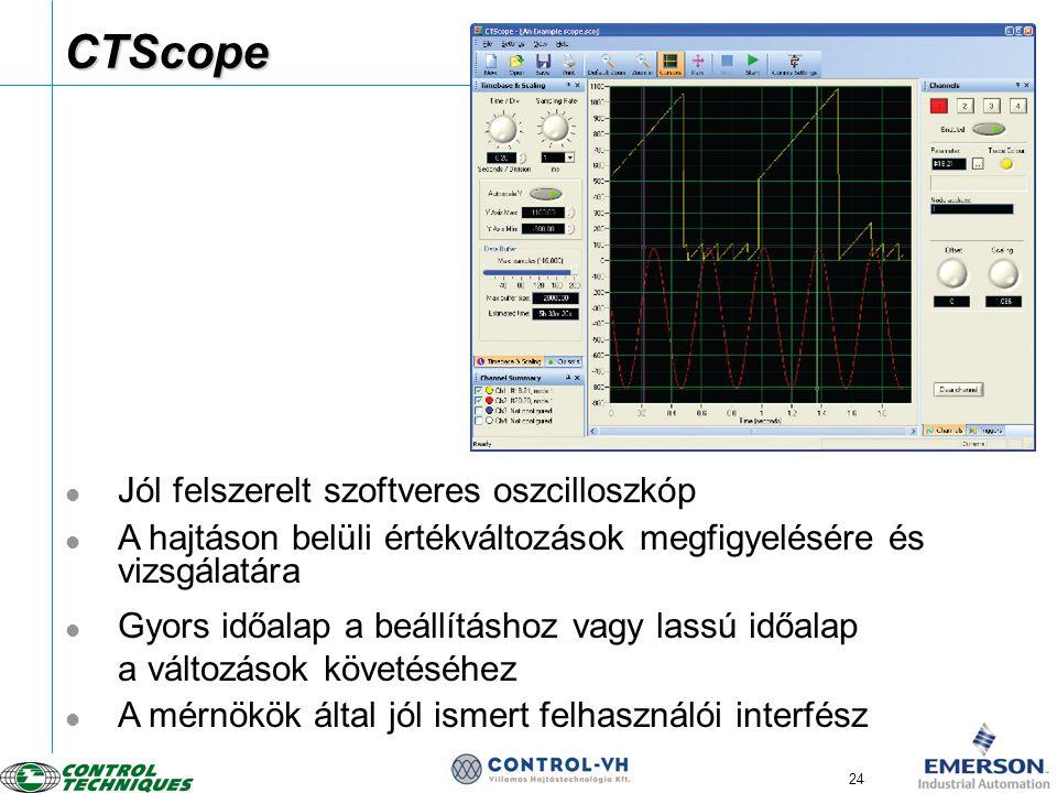 24CTScopeCTScope  Jól felszerelt szoftveres oszcilloszkóp  A hajtáson belüli értékváltozások megfigyelésére és vizsgálatára  Gyors időalap a beállí