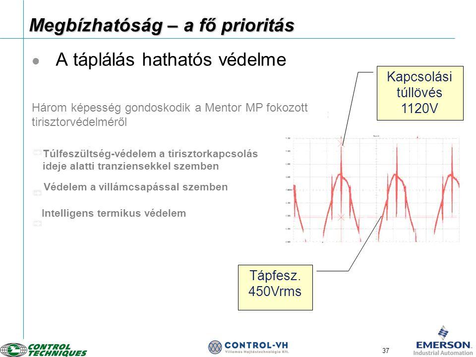 37 Megbízhatóság – a fő prioritás  A táplálás hathatós védelme Kapcsolási túllövés 1120V Tápfesz. 450Vrms Túlfeszültség-védelem a tirisztorkapcsolás