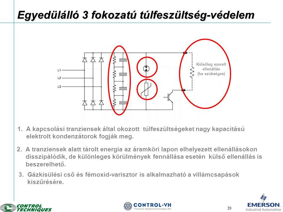 39 Egyedülálló 3 fokozatú túlfeszültség-védelem Külsőleg szerelt ellenállás (ha szükséges) 1. A kapcsolási tranziensek által okozott túlfeszültségeket