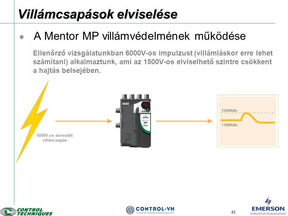 40 Villámcsapások elviselése  A Mentor MP villámvédelmének működése Ellenőrző vizsgálatunkban 6000V-os impulzust (villámláskor erre lehet számítani)