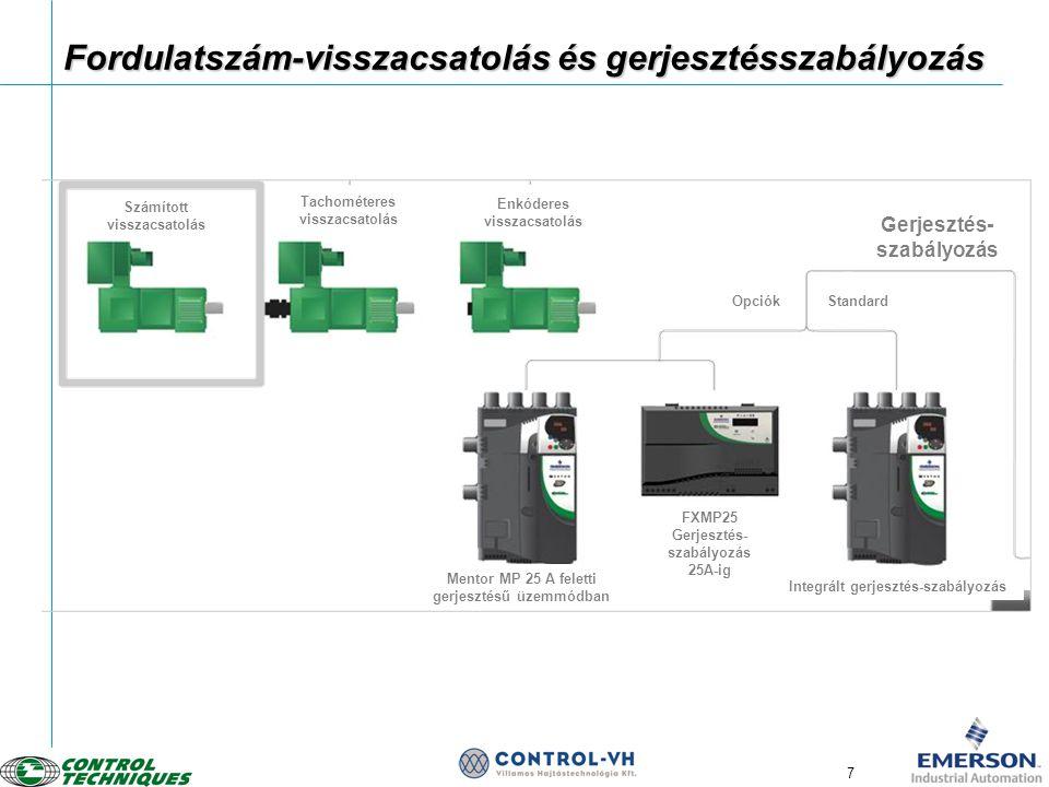 8 Kezelői interfész Standard Hajtásprogramozó és kezelői interfész Opciók Bemenet/Kimenet Opciók Standard Távoli I/O