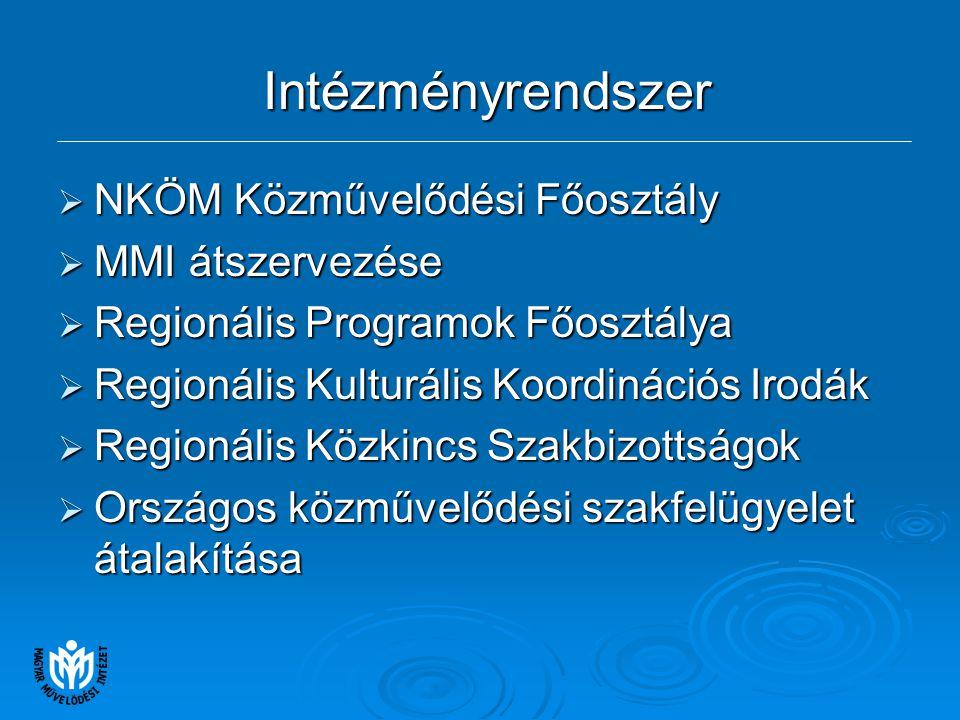 Intézményrendszer Intézményrendszer  NKÖM Közművelődési Főosztály  MMI átszervezése  Regionális Programok Főosztálya  Regionális Kulturális Koordinációs Irodák  Regionális Közkincs Szakbizottságok  Országos közművelődési szakfelügyelet átalakítása