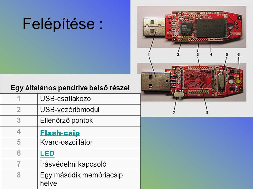 Felépítése : Egy általános pendrive belső részei 1USB-csatlakozó 2USB-vezérlőmodul 3Ellenőrző pontok 4 Flash-csip 5Kvarc-oszcillátor 6LED 7Írásvédelmi