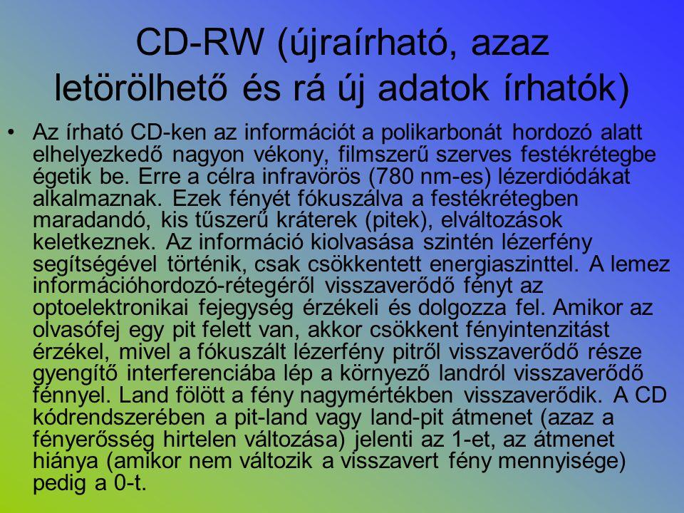 CD-RW (újraírható, azaz letörölhető és rá új adatok írhatók) •Az írható CD-ken az információt a polikarbonát hordozó alatt elhelyezkedő nagyon vékony,
