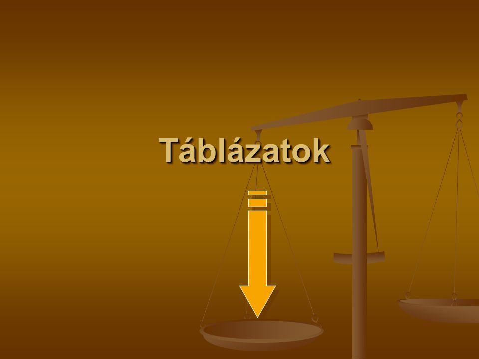 TáblázatokTáblázatok