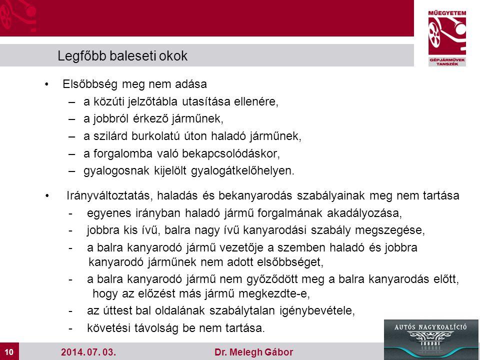 10 Dr. Melegh Gábor •Elsőbbség meg nem adása –a közúti jelzőtábla utasítása ellenére, –a jobbról érkező járműnek, –a szilárd burkolatú úton haladó jár