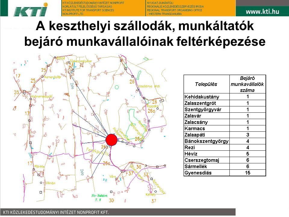 A keszthelyi szállodák, munkáltatók bejáró munkavállalóinak feltérképezése