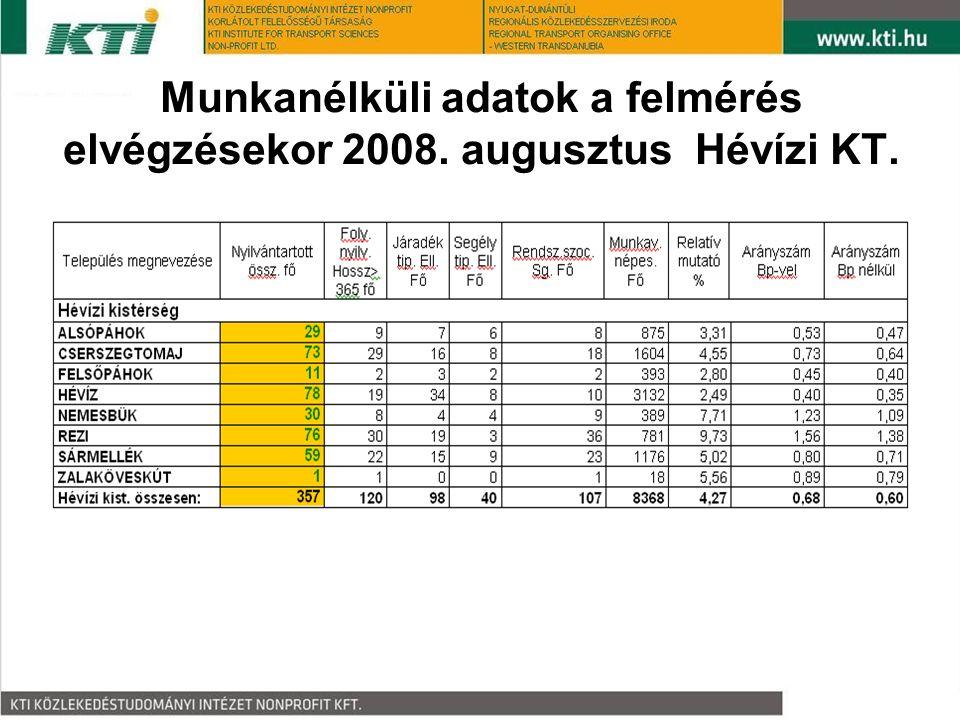 Munkanélküli adatok a felmérés elvégzésekor 2008. augusztus Hévízi KT.