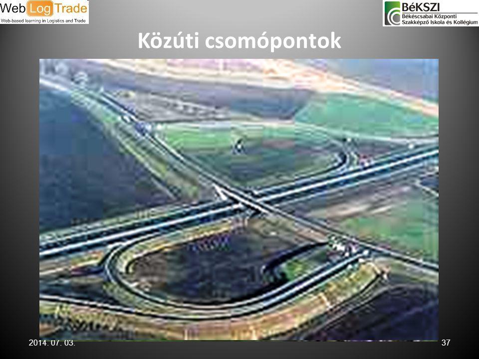 Közúti csomópontok 2014. 07. 03.37