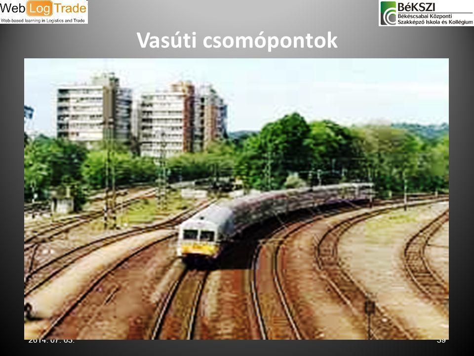Vasúti csomópontok 2014. 07. 03.39