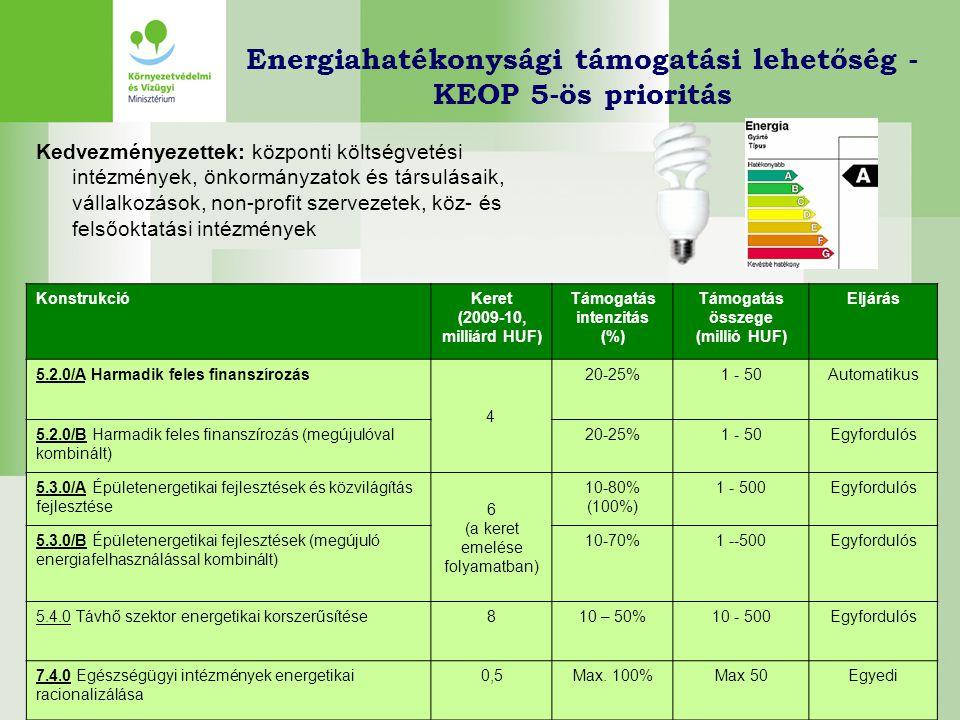 Támogatható tevékenységek általánosan a KEOP 5 kiírásokra -Az épületek hőtechnikai adottságainak javítása, hőveszteségének csökkentése (utólag külső hőszigetelés, külső nyílászáró-csere, hővisszanyerő szellőzés létesítése) -Intézmények fűtési, hűtési és használati melegvíz rendszerinek korszerűsítése (kazánok cseréje, hulladékhő felhasználás, távhőrendszerre való csatlakozás megteremtése, technológiai berendezések energetikai korszerűsítése vagy cseréje a meglevőnél jobb energetikai hatásfok és kisebb energiafelhasználás biztosítása céljából -Világítási rendszerek korszerűsítése -A fenti tevékenységek egymással kombinálhatók!