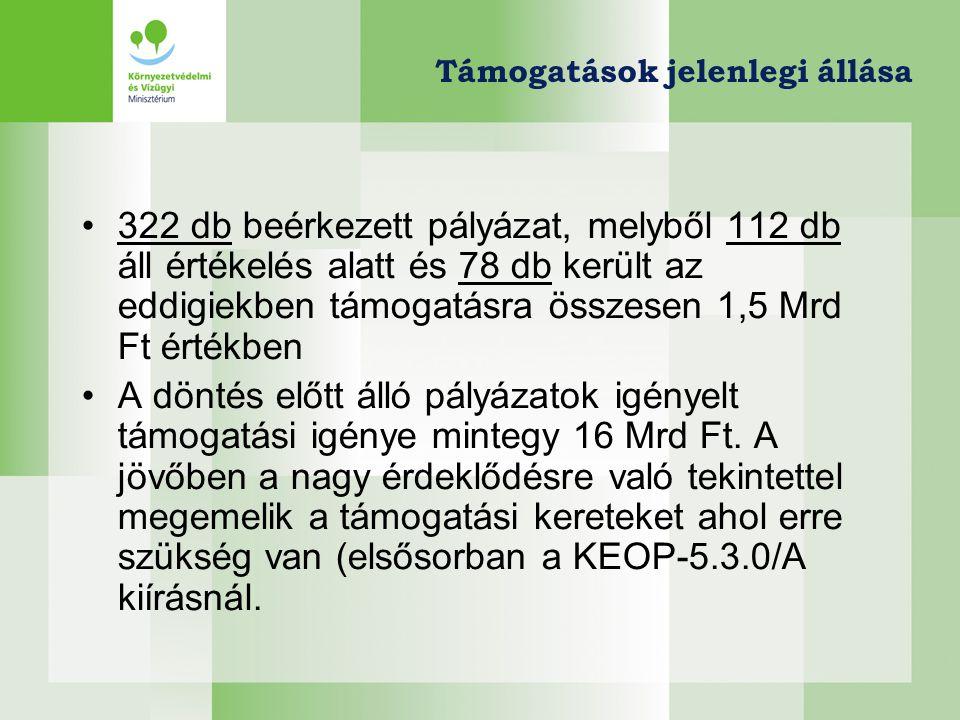 Irányító Hatóság Nemzeti Fejlesztési Ügynökség 06 40 638-638 www.nfu.hu Pályázatkezeléssel kapcsolatos speciális információk TOVÁBBI INFORMÁCIÓK – KEOP energiás támogatásokra Energia Központ Nonprofit Kft.