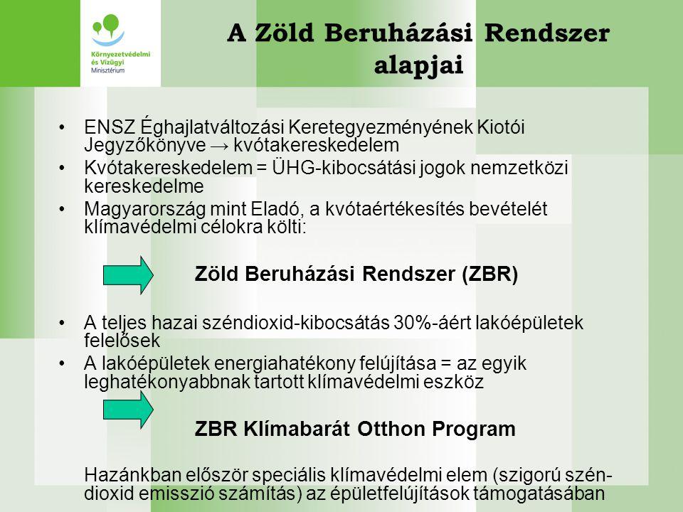 A Zöld Beruházási Rendszer programjai •ZBR Klímabarát Otthon Panel Alprogram –Iparosított technológiával készült lakóépületek klímavédelmi célú felújítása –Pályázatok benyújtása: 2009.