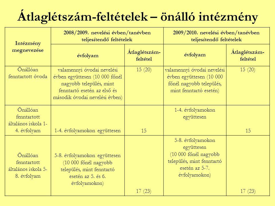 Átlaglétszám-feltételek – önálló intézmény Intézmény megnevezése 2008/2009.