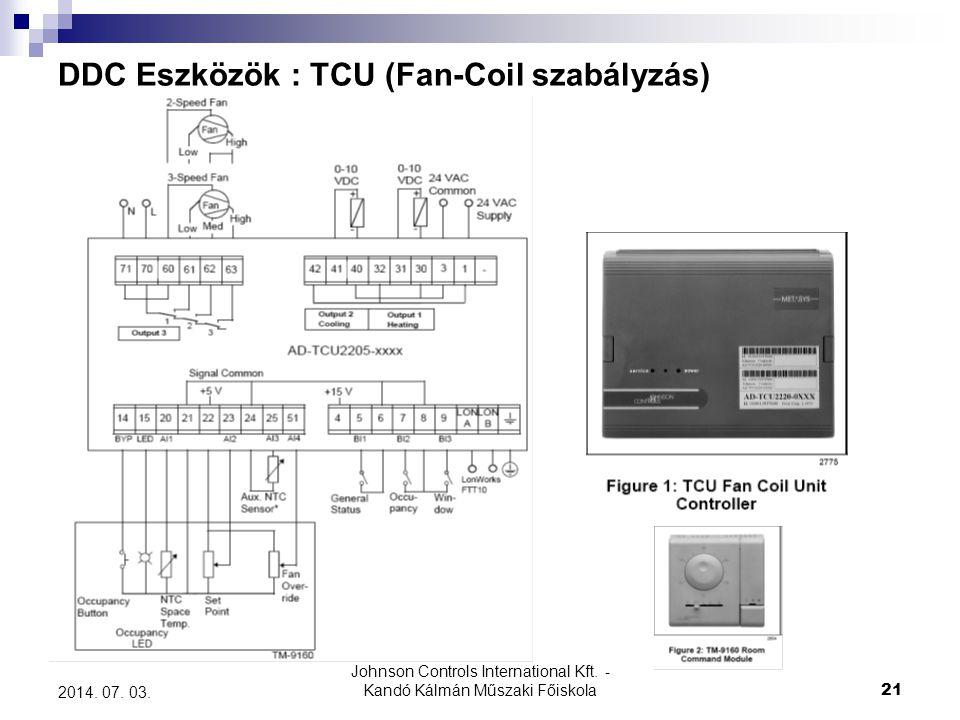 Johnson Controls International Kft. - Kandó Kálmán Műszaki Főiskola 21 2014. 07. 03. DDC Eszközök : TCU (Fan-Coil szabályzás)