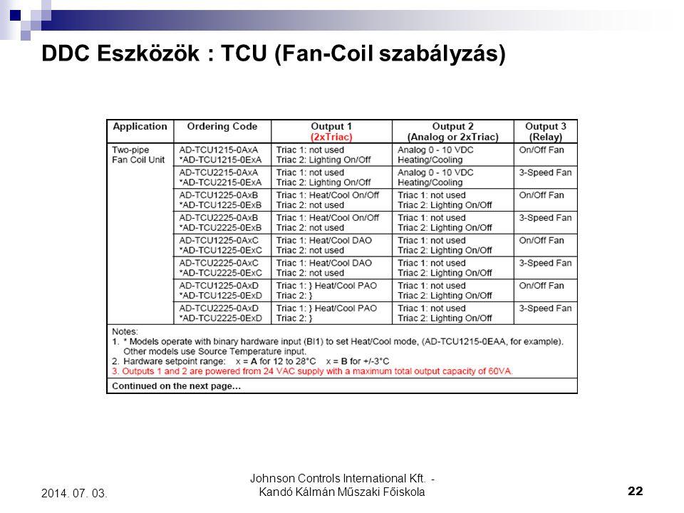 Johnson Controls International Kft. - Kandó Kálmán Műszaki Főiskola 22 2014. 07. 03. DDC Eszközök : TCU (Fan-Coil szabályzás)