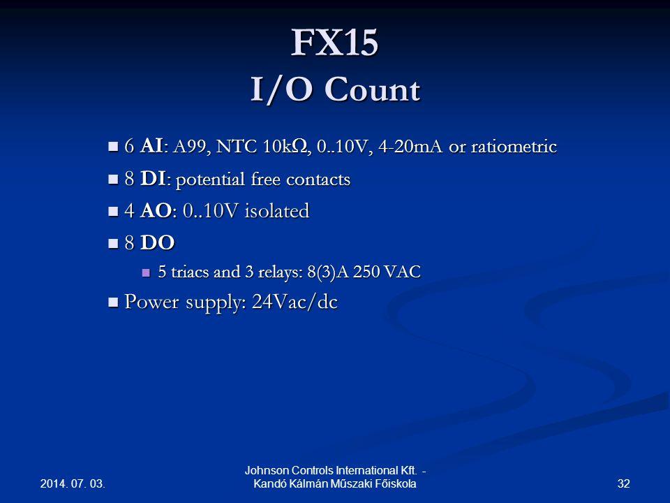 2014. 07. 03. 32 Johnson Controls International Kft. - Kandó Kálmán Műszaki Főiskola FX15 I/O Count  6 AI : A99, NTC 10k , 0..10V, 4-20mA or ratiome