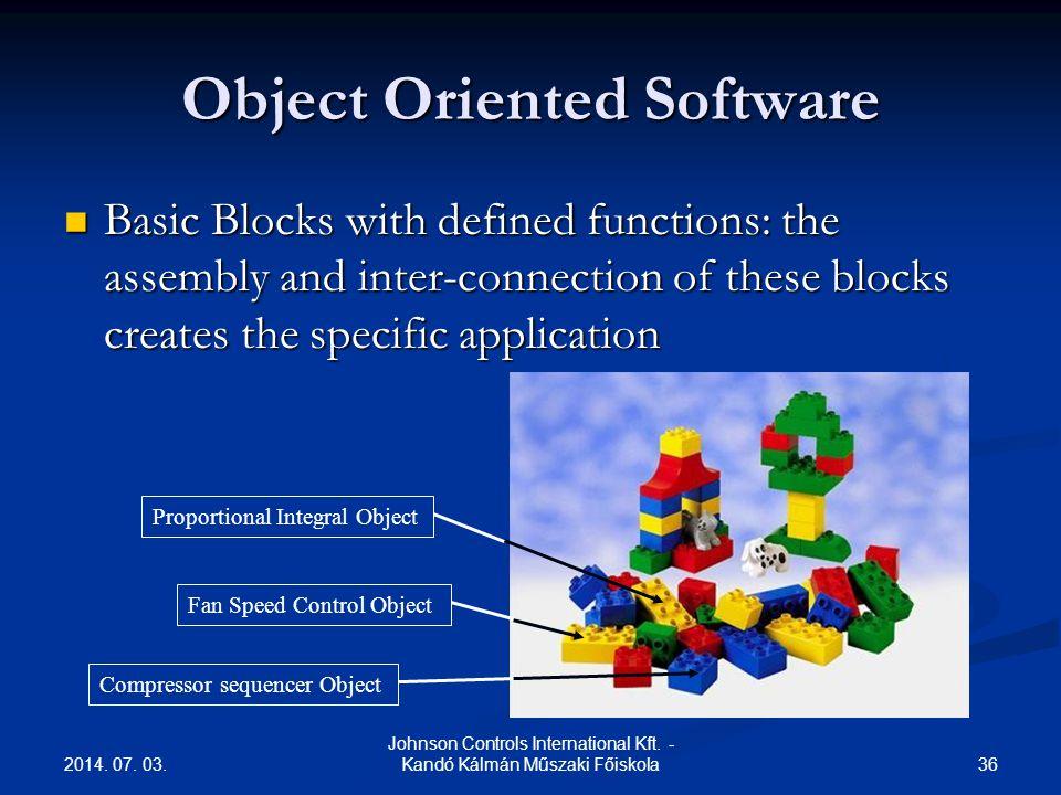 2014. 07. 03. 36 Johnson Controls International Kft. - Kandó Kálmán Műszaki Főiskola Object Oriented Software  Basic Blocks with defined functions: t