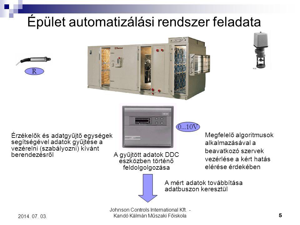 Johnson Controls International Kft. - Kandó Kálmán Műszaki Főiskola 5 2014. 07. 03. Épület automatizálási rendszer feladata R 0...10V Érzékelők és ada