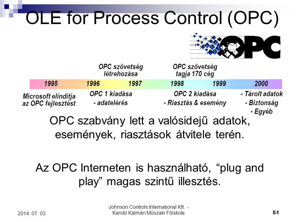 Johnson Controls International Kft. - Kandó Kálmán Műszaki Főiskola 51 2014. 07. 03. OLE for Process Control (OPC) OPC szabvány lett a valósidejű adat