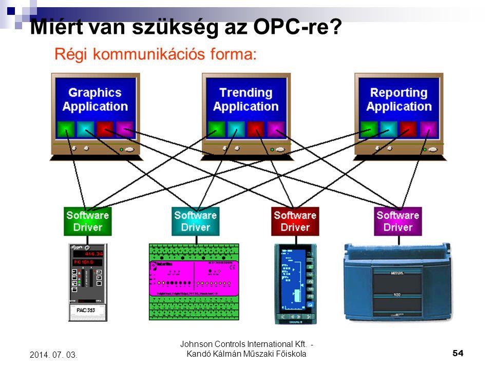 Johnson Controls International Kft. - Kandó Kálmán Műszaki Főiskola 54 2014. 07. 03. Miért van szükség az OPC-re? Régi kommunikációs forma: