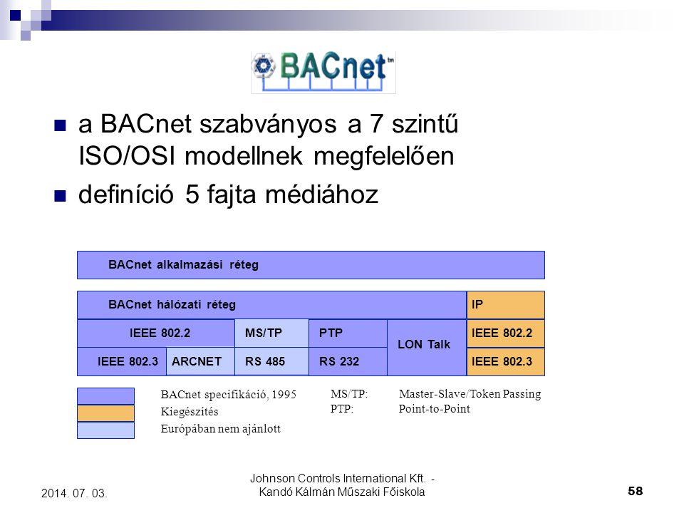 Johnson Controls International Kft. - Kandó Kálmán Műszaki Főiskola 58 2014. 07. 03.  a BACnet szabványos a 7 szintű ISO/OSI modellnek megfelelően 