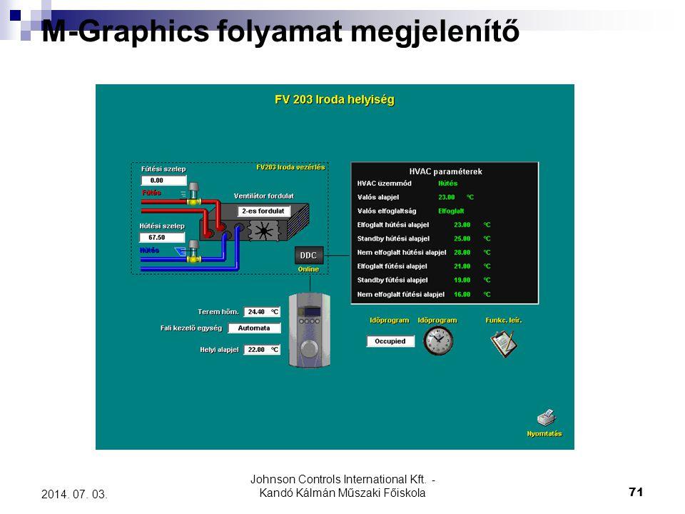 Johnson Controls International Kft. - Kandó Kálmán Műszaki Főiskola 71 2014. 07. 03. M-Graphics folyamat megjelenítő