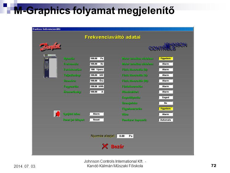 Johnson Controls International Kft. - Kandó Kálmán Műszaki Főiskola 72 2014. 07. 03. M-Graphics folyamat megjelenítő