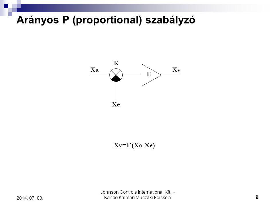 Johnson Controls International Kft. - Kandó Kálmán Műszaki Főiskola 9 2014. 07. 03. Arányos P (proportional) szabályzó Xv=E(Xa-Xe) XaXv Xe K E
