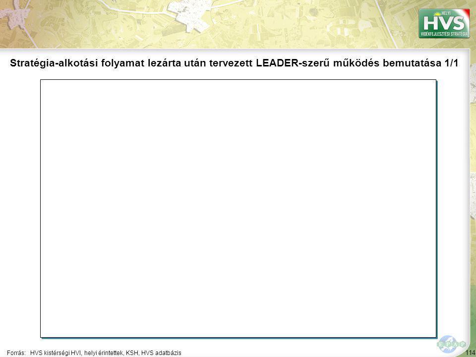 114 Forrás:HVS kistérségi HVI, helyi érintettek, KSH, HVS adatbázis Stratégia-alkotási folyamat lezárta után tervezett LEADER-szerű működés bemutatása