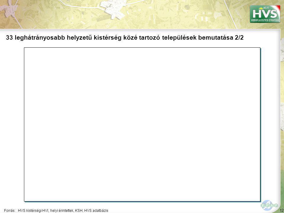 12 Forrás:HVS kistérségi HVI, helyi érintettek, KSH, HVS adatbázis 33 leghátrányosabb helyzetű kistérség közé tartozó települések bemutatása 2/2