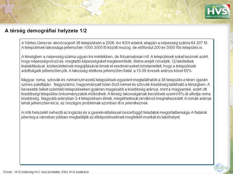 31 A Vértes-Gerecse akciócsoport 38 településén a 2006. évi KSH adatok alapján a népesség száma 64.207 fő. A települések lakossága jellemzően 1000-300